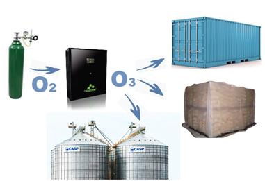 Controle de insetos em grãos armazenados com gás ozônio